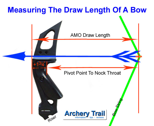 draw length 68 bow